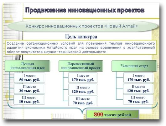 образец заполнения анкеты на потребительский кредит в украине