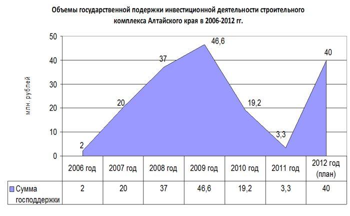 Doc22.ru инфографика
