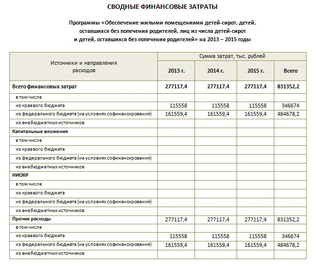 инструкция по заполнению формы 22-жкх реформа