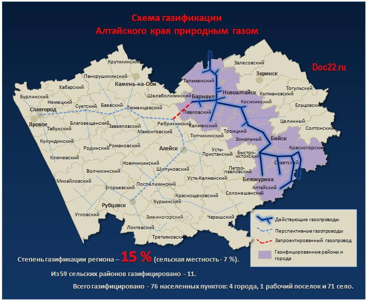 Doc22.ru Схема газификации Алтайского края