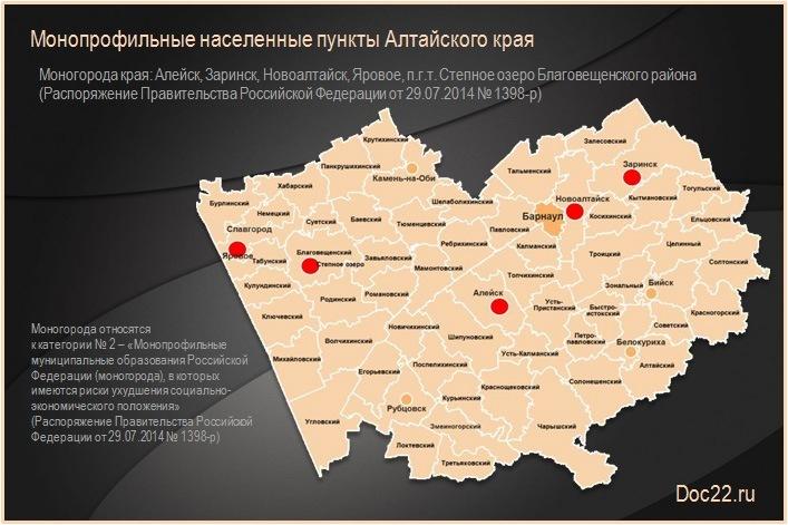 Doc22.ru Монопрофильные населенные пункты Алтайского края (моногорода Алтайского края)