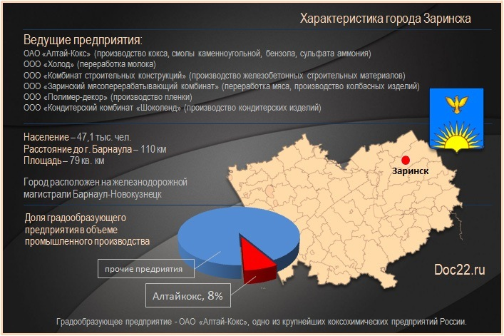 Doc22.ru Характеристика монопрофильного города Заринска (моногород Заринск), Алтайский край