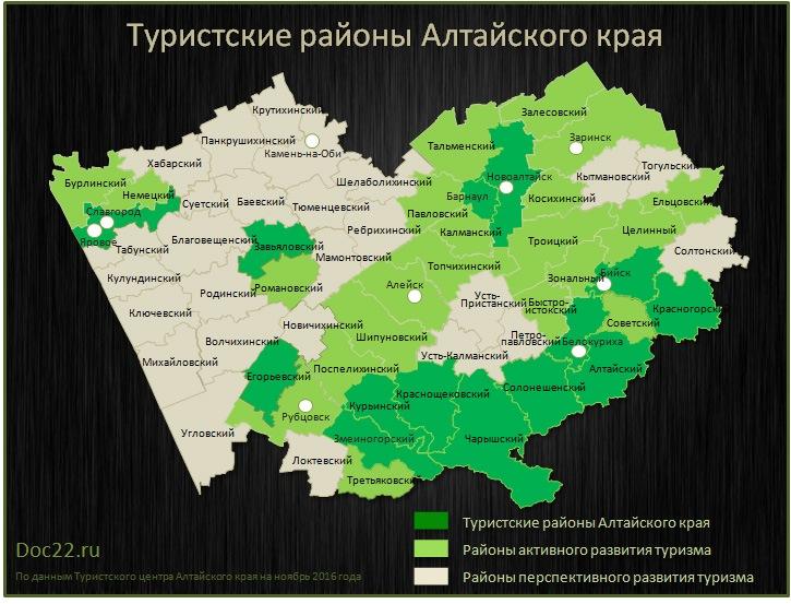 Doc22.ru Туристские районы Алтайского края