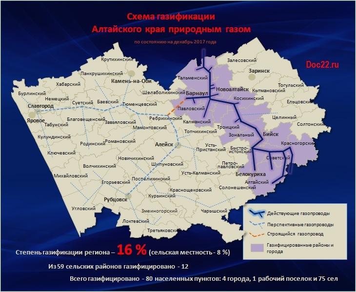 Doc22.ru Схема газификации Алтайского края природным газом (по состоянию на декабрь 2017 года)